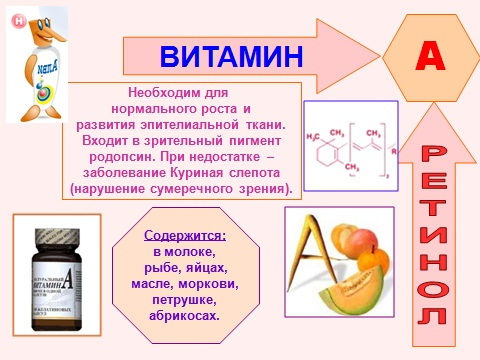 Вот витамин А – посмотрите на