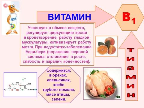 B - витамины