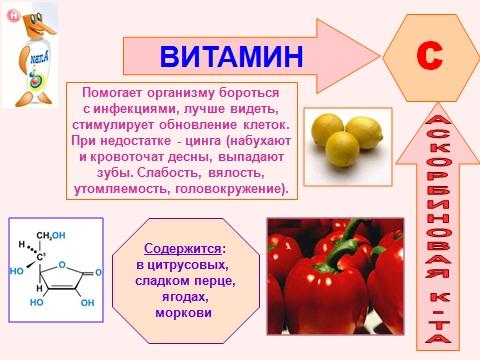 Витамин С – это тот витамин,
