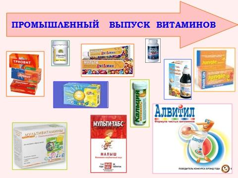 витамины - современное производство