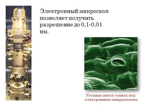 Микроскоп супер прибор биолога