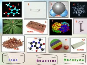 Презентация на тему тело и вещество строение молекул